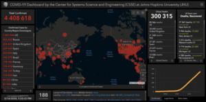 COVID-19: мировая статистика 14 мая