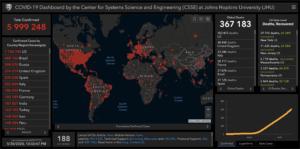 COVID-19: мировая статистика 30 мая