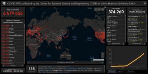 COVID-19: мировая статистика 1 июня