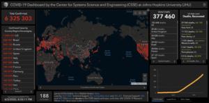 COVID-19: мировая статистика 2 июня